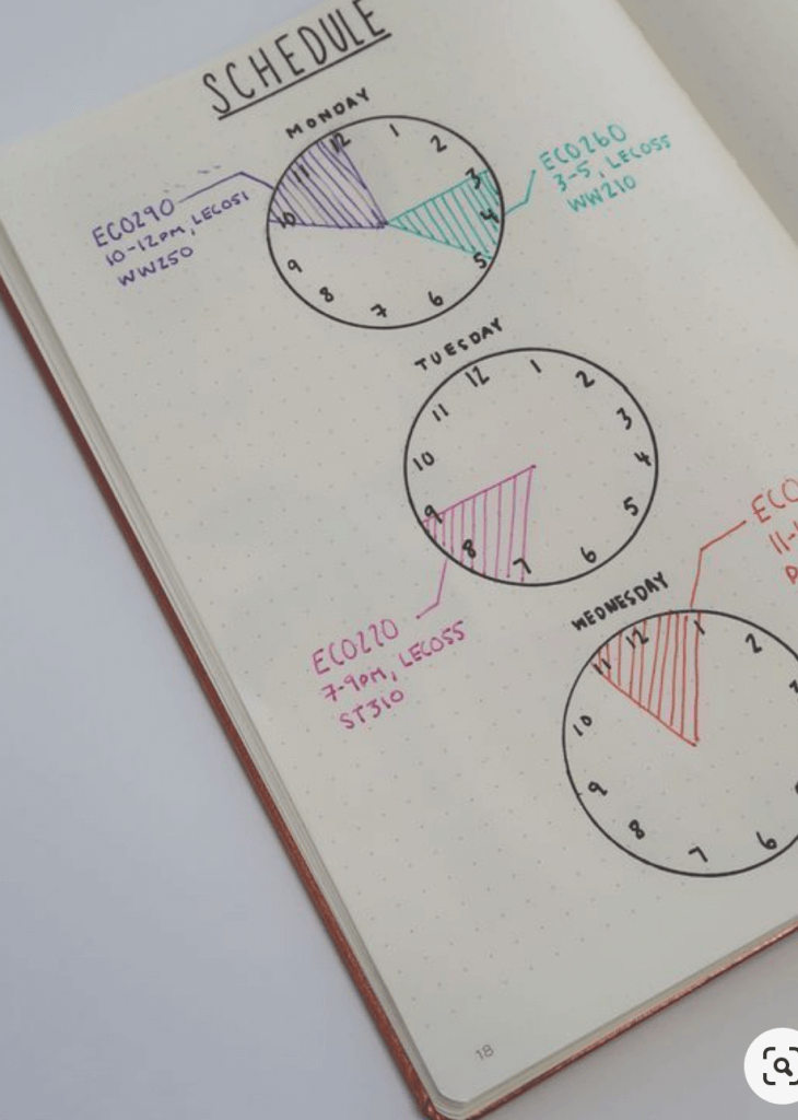 bullet journal idea layout for college students